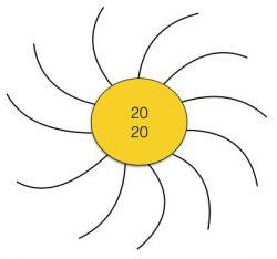 Para otros con 11 Rayos: Visualizar o dibujar asi el sol y escribir dentro el codigo elegido separado por pares, tal como se recita