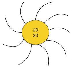 Codigo solar para uso personal pteluz